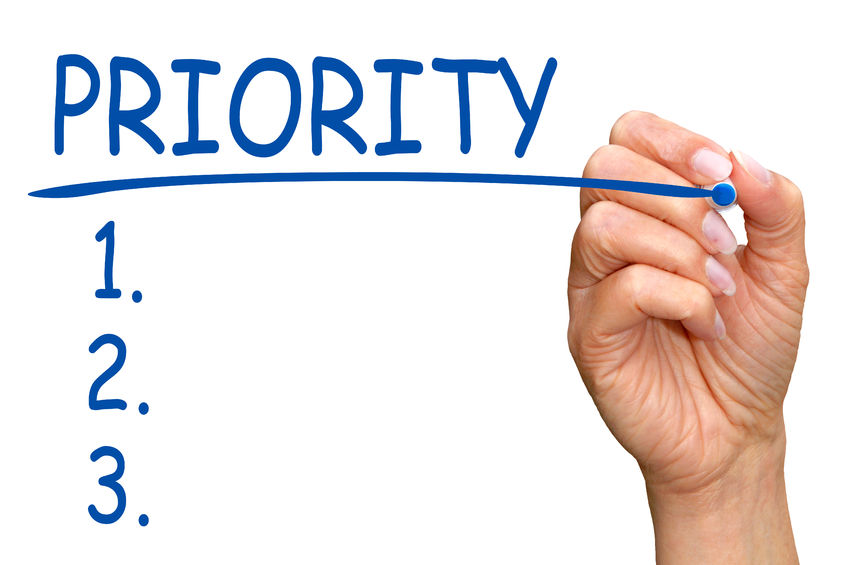 Lista priorytetów